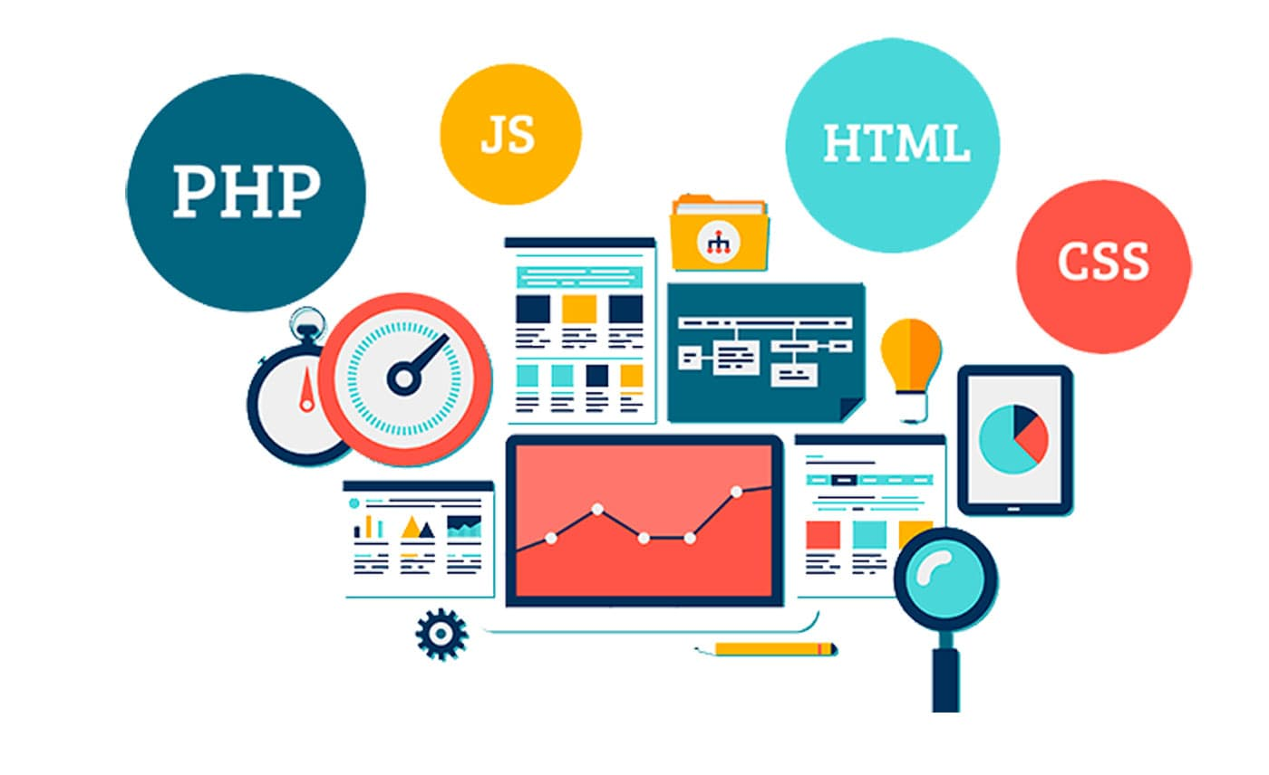 PHP MySQL Website Development Company in Madurai